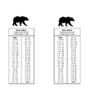 Graphing Ordered Pairs: Bear Outline