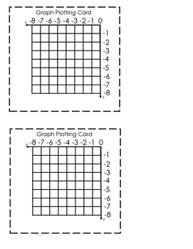 Graphing Ordered Pairs Center (Negative,Negative)