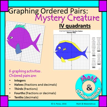 Graphing Ordered Pairs(Decimals & Fractions) 4 Quadrants of the Coordinate Plane