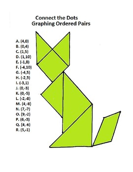 ... Graphing Ordered Pairs Worksheet - The Cat