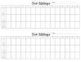 Graphing Our Siblings