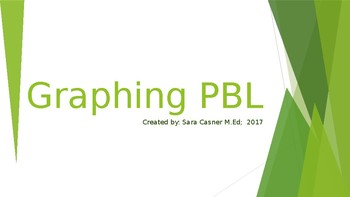 Graphing PBL