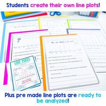 Line Plot worksheets and anchor charts