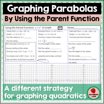 Graphing Parabolas using the Quadratic Parent Function