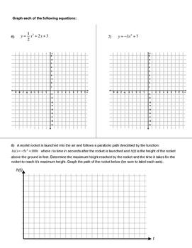 Graphing Parabolas Quiz