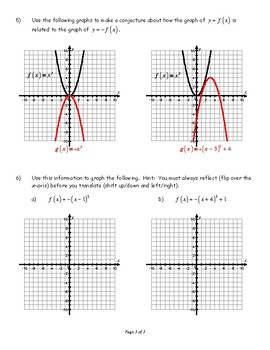 Graphing Parabolas with Transformations