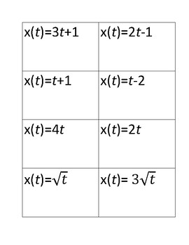 Graphing Parametric Equations Activity