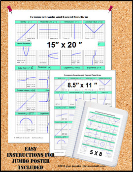 Algebra Parent Functions Reference Sheet and Posters for Bulletin Board