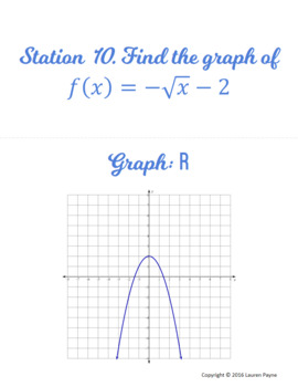 Graphing Parent Functions & Transformations Scavenger Hunt