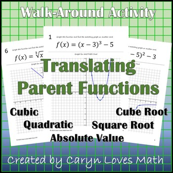 Graphing Parent Functions using Translation Walk Around Activity