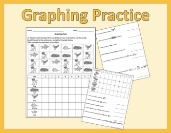 Graphing Pets