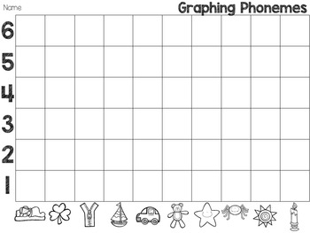 Graphing Phonemes