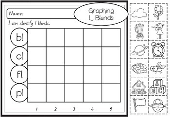 Graphing Phonics - Blends and Digraphs
