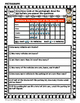 Graphing - Pictographs (Horizontal) - Grade Four (4th Grade) - Worksheets/Test