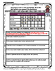 Graphing - Pictographs (Horizontal) - Grade Six (6th Grade) - Worksheets/Test