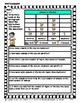 Graphing - Pictographs (Vertical) - Grade Four (4th Grade) - Worksheets/Test