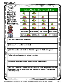 Graphing - Pictographs (Vertical) - Grade Six (6th Grade) - Worksheets/Test