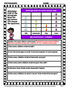 Graphing - Pictographs (Vertical) - Grade Three (3rd Grade) - Worksheets/Test