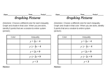 Graphing Pictures (Linear Inequalities Practice)