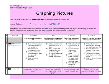 Graphing Pictures Summative Project Task