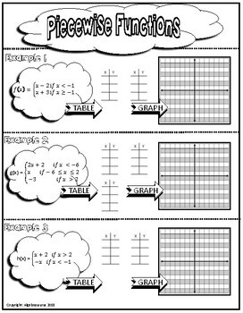 Graphing Piecewise Functions Doodle Notes or Graphic Organzier
