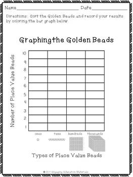 Graphing Place Value with Golden Beads
