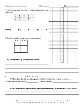 Graphing Points/Lines Performance Task