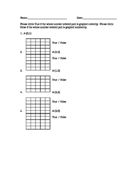Graphing Points (T/F APA appropriate)