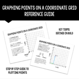 Graphing Points on a Coordinate Grid Reference Sheet