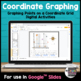 Graphing Points on a Coordinate Plane NO PREP Printable