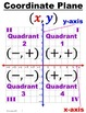 Graphing Points on the Coordinate Plane (Vocabulary, Notes, Posters & Practice)