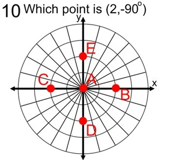 Polar Coordinates Introduction, Graph Templates + 5 Assignments for PDF