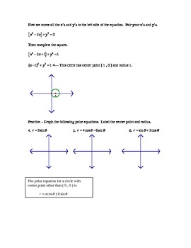 Graphing Polar Equations of Lines and Circles