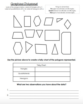 Graphing Polygons