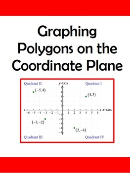 Graphing Polygons on the Coordinate Plane to Find Area/Perimeter