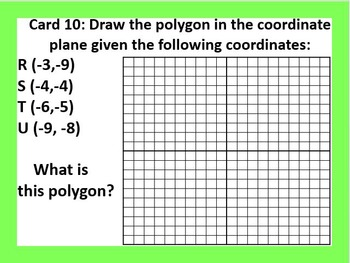 Graphing Polygons on the coordinate plane