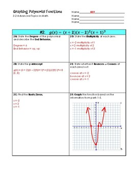 Graphing Polynomial Functions (Kagan Round Robin)