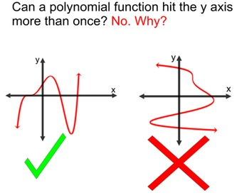 Graphing Polynomials Teaching Resources Teachers Pay Teachers