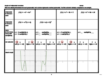 Graphing Polynomial Functions Worksheet with Key by Carol Hesse | TpT