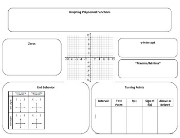 Graphing Polynomials Graphic Organizer
