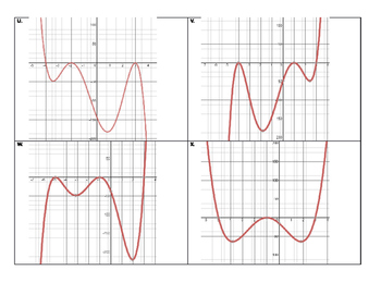 Graphing Polynomials Matching