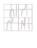 Graphing Polynomials- Matching Cards