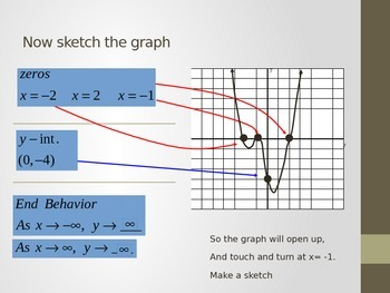 Graphing Polynomials Powerpoint