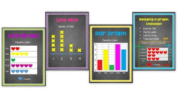 Graphing Posters