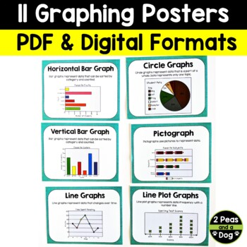 Graphing Posters Bundle