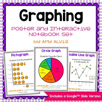 Graphing Posters and Interactive Notebook INB Set