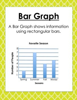 Graphing Posters/Anchor Charts