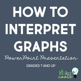 Graphing PowerPoint Notes