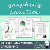 Graphing Practice- Interpreting and Creating Graphs