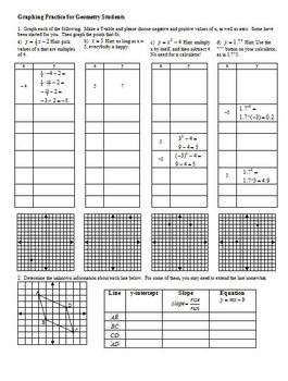 Graphing Practice for Geometry Students (Editable)